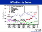ncsa users by system