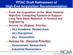 pitac draft refinement of high end acquisition recommendation