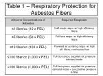 table 1 respiratory protection for asbestos fibers