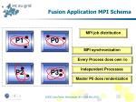 fusion application mpi schema
