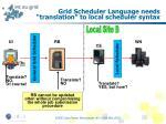grid scheduler language needs translation to local scheduler syntax