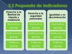 3 2 propuesta de indicadores
