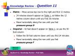 knowledge review question 116