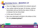 knowledge review question 125