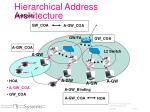 hierarchical address architecture3