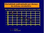 mortalidade padronizada por doen a do sistema circulat rio