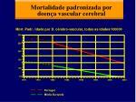 mortalidade padronizada por doen a vascular cerebral