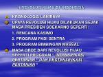 4 revolusi hijau di indonesia