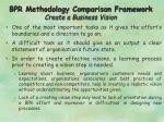 bpr methodology comparison framework create a business vision