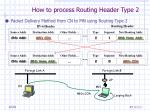 how to process routing header type 2