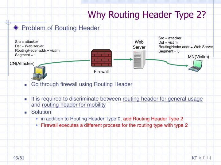 reverse routing header essay What is the academic essay writing in the reverse outlining is producing an outline from the draft are you giving clear signals about where you're heading.