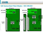 ge subscriber fiber blade idc dn d o