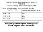 hasil hutan berbanding harga balak di pasaran sumber lembaga perkayuan malaysia lpm