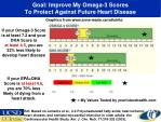 goal improve my omega 3 scores to protect against future heart disease