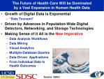 the future of health care will be dominated by a vast expansion in human health data
