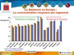 le b timent en europe la consommation moyenne par logement