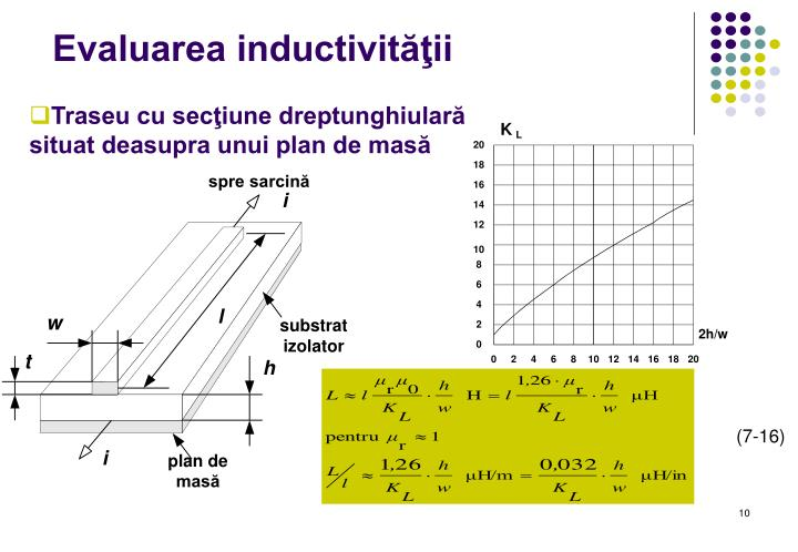 Evaluarea inductivităţii