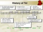 history of tcl