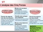 l analyse des cinq forces