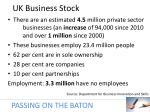 uk business stock