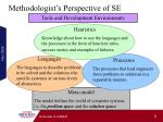 methodologist s perspective of se