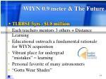wiyn 0 9 meter the future