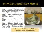 the water displacement method1