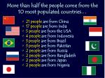 more than half the people come from the 10 most populated countries