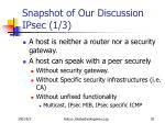 snapshot of our discussion ipsec 1 3