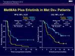 metmab plus erlotinib in met dx patients