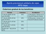 aporte previsional solidario de vejez aps vejez8