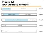 figure 8 5 ipv4 address formats