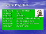 kronologi penciptaan