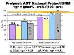 pre post adt national project unm g post pre 100 pre