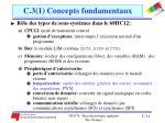 c 3 1 concepts fondamentaux