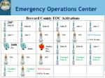 emergency operations center2