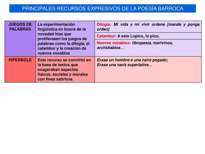 PRINCIPALES RECURSOS EXPRESIVOS DE LA POESÍA BARROCA