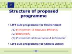 structure of proposed programme
