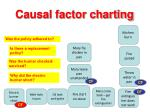 causal factor charting3