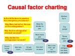 causal factor charting4