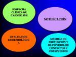 evaluacion epidemiol gica