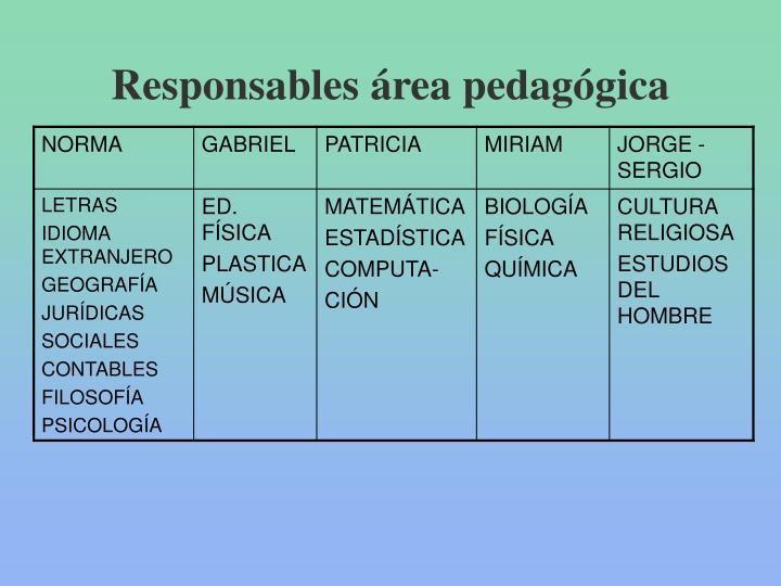 Responsables área pedagógica