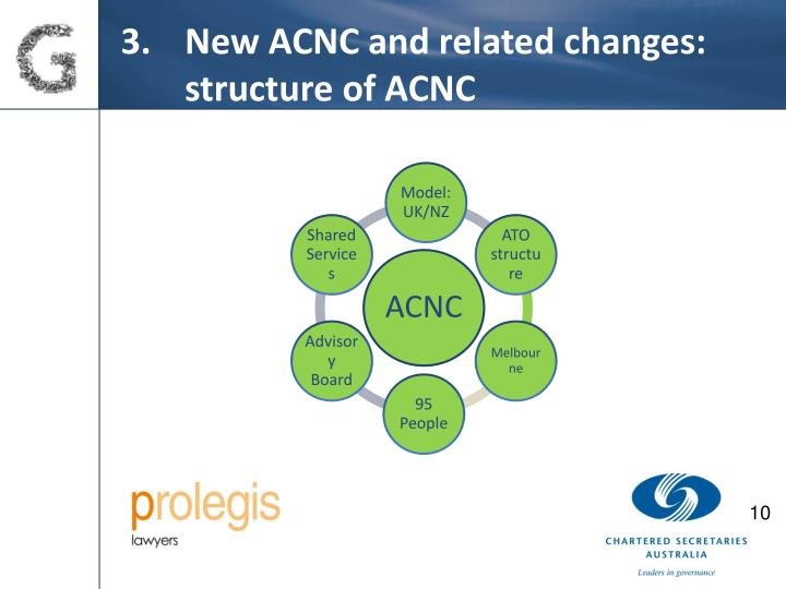 New ACNC and related changes: structure of ACNC