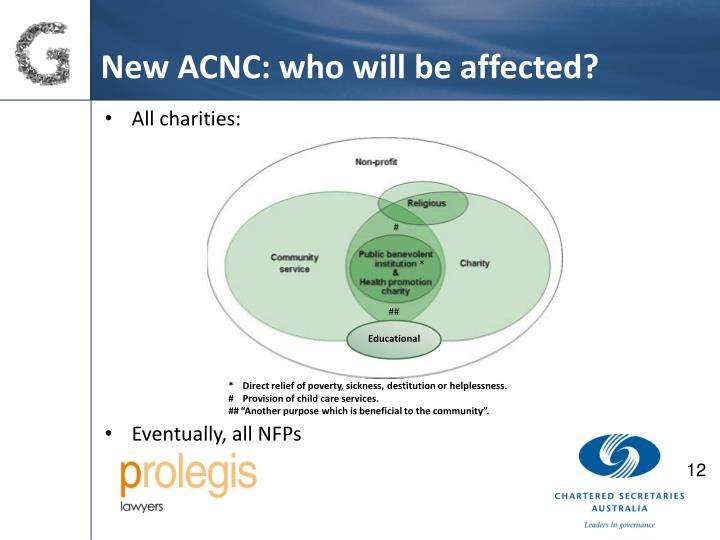 New ACNC: who will be affected?