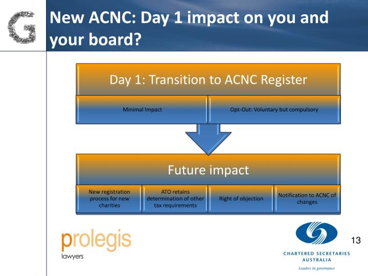 New ACNC: Day 1 impact on you and your board?