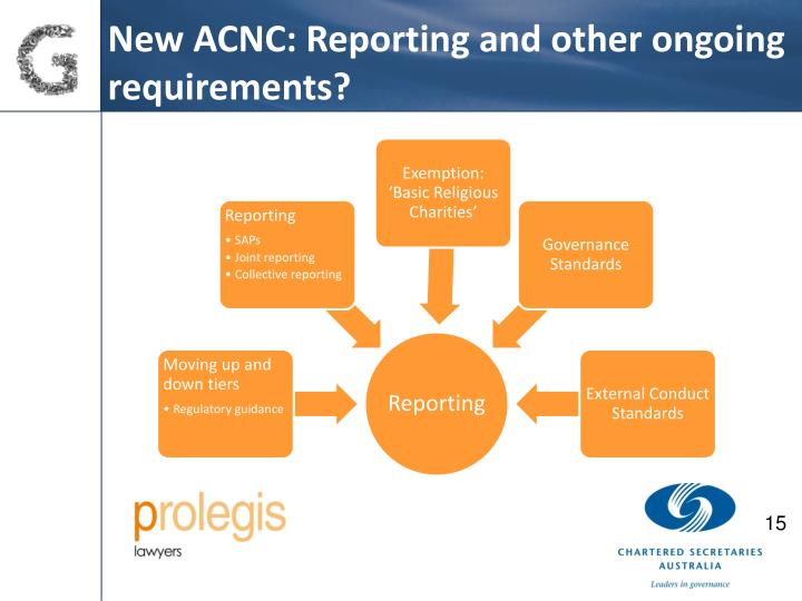 New ACNC: Reporting and other ongoing requirements?