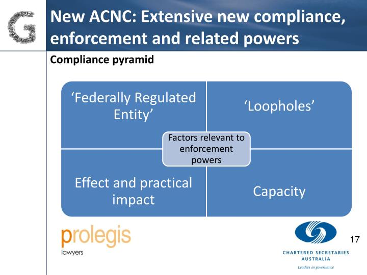 New ACNC: Extensive new compliance, enforcement and related powers