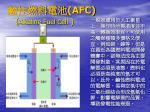 afc alkaline fuel cell