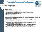 i materiali contenuti nel pacco1