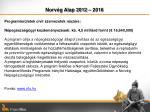 norv g alap 2012 20163